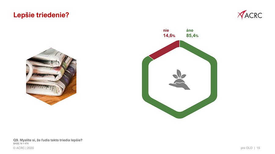 Výsledky_prieskumu_v_zapojených_mestských_častiach_-_vrecový_zber-15