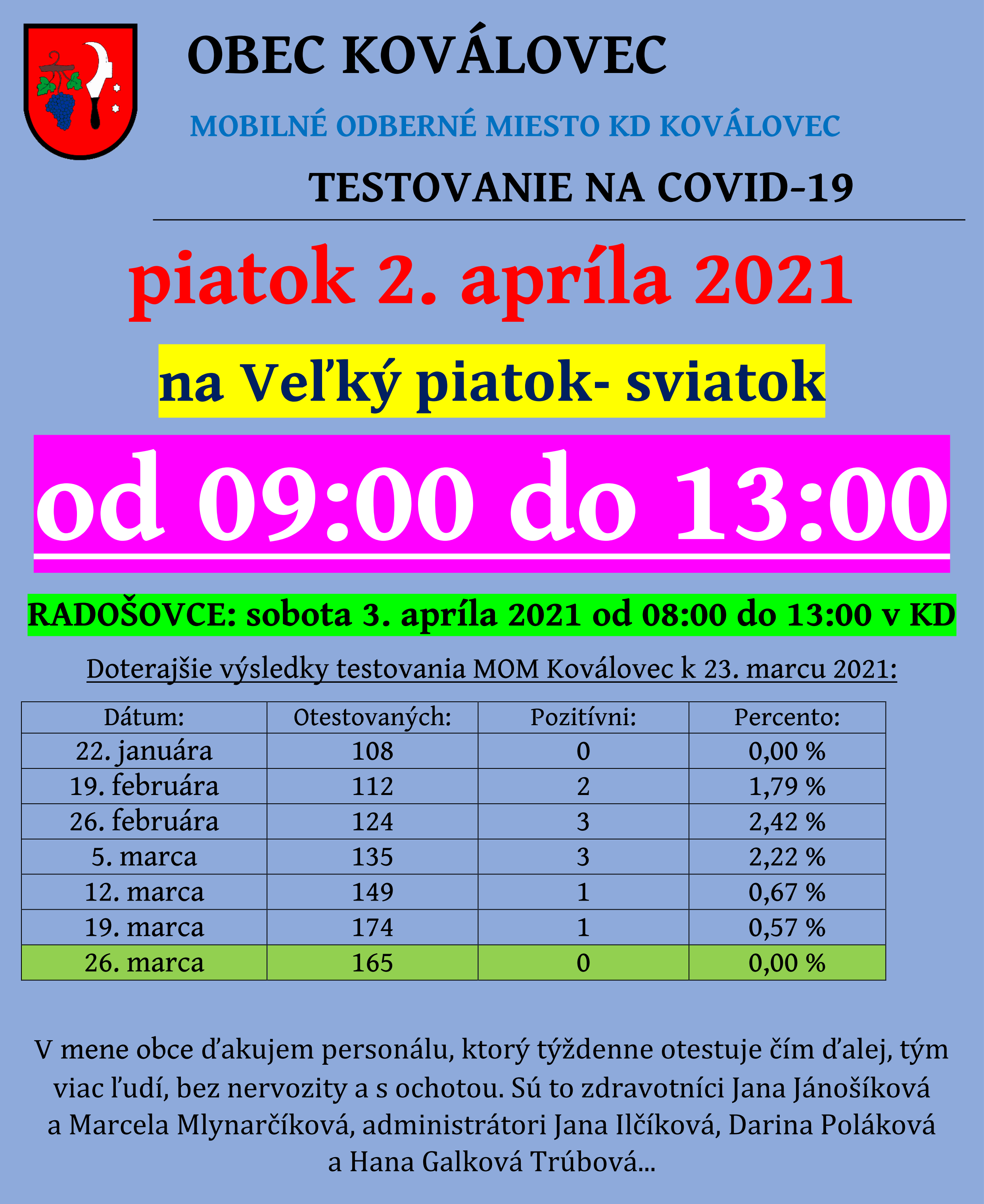 test02042021a