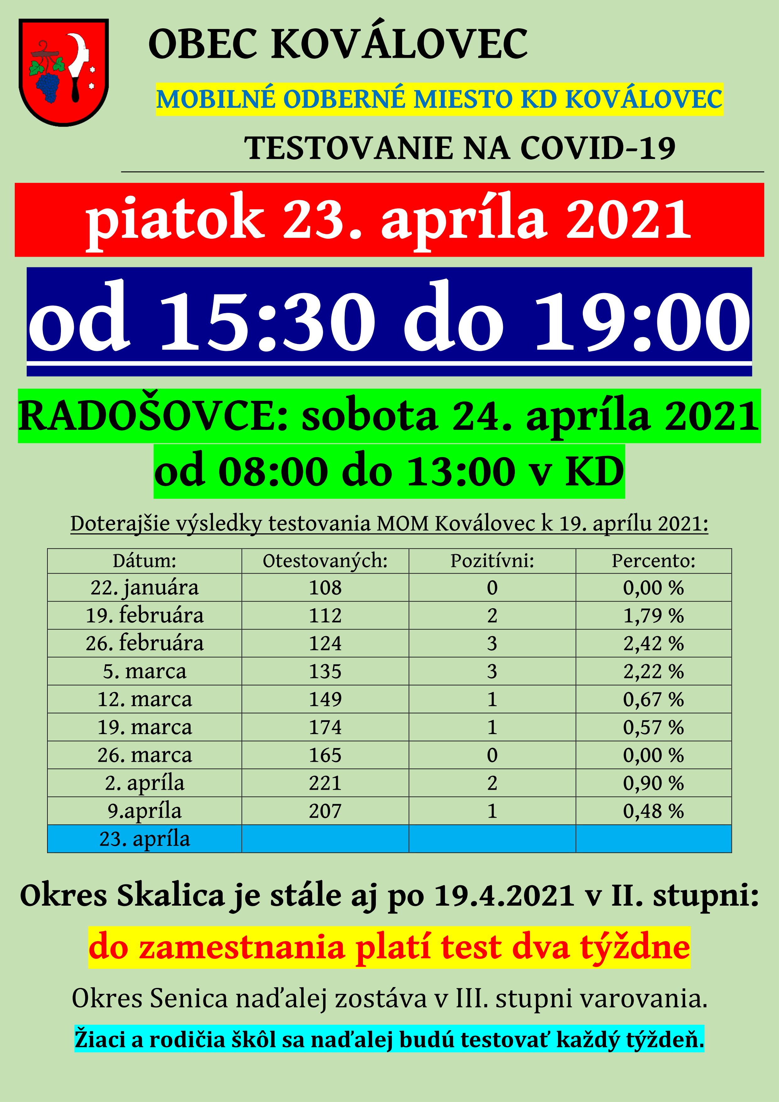 test23042021