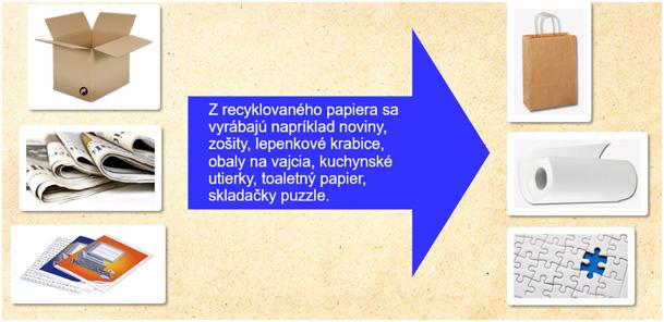 co-sa-vyraba-z-recyklovaneho-papiera