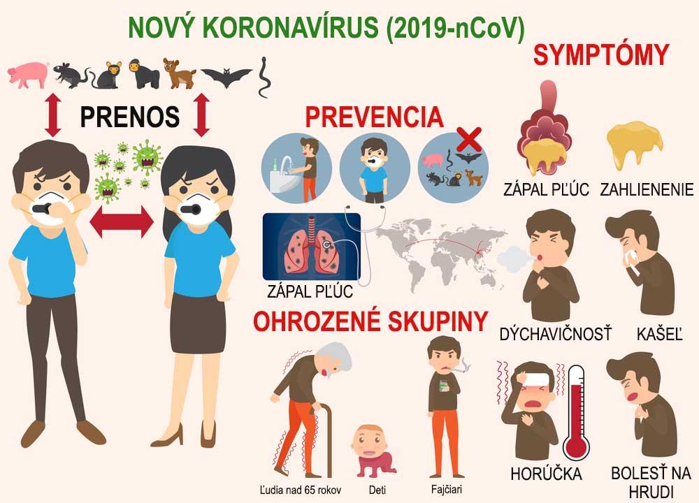 koronavirus-infografika_(1)