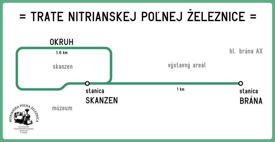Trať_NPZ_Nitra