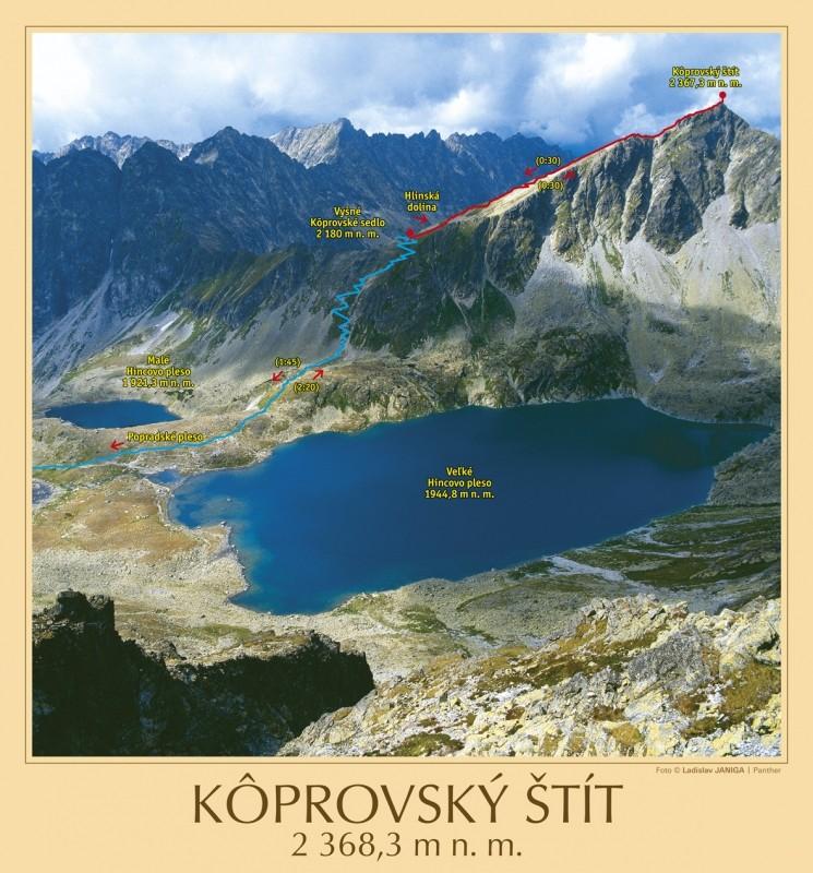 koprovsky-stit
