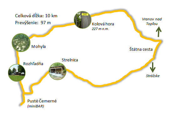 Mapka_-_Chodník_Kolová_hora