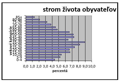 graf_o_06