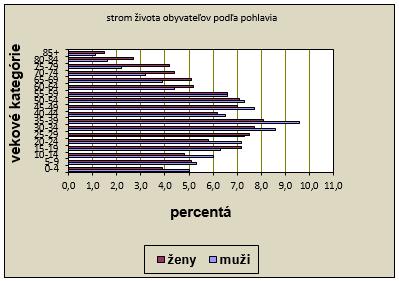 graf_o_07
