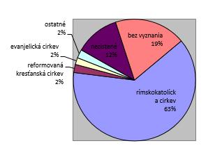 graf_o_09