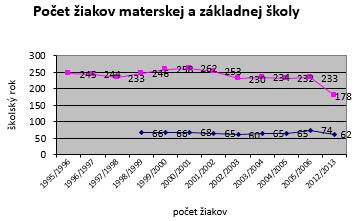 graf_skol_02